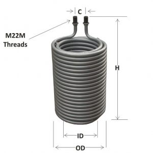 Heater Coils and Boilers